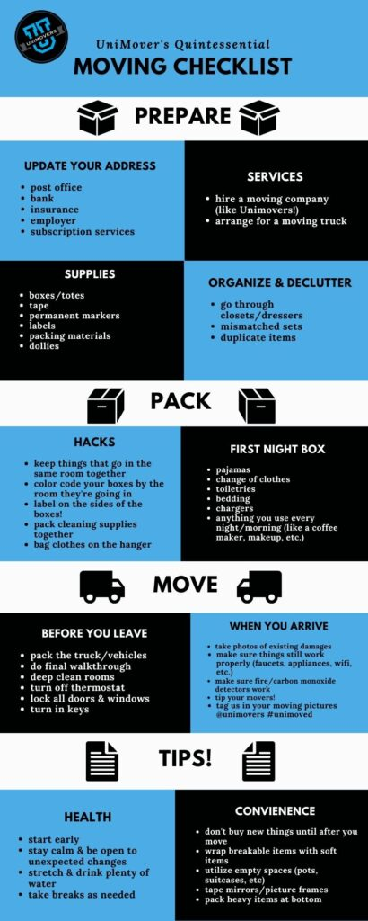 UniMovers quintessential printable moving checklist for your home move